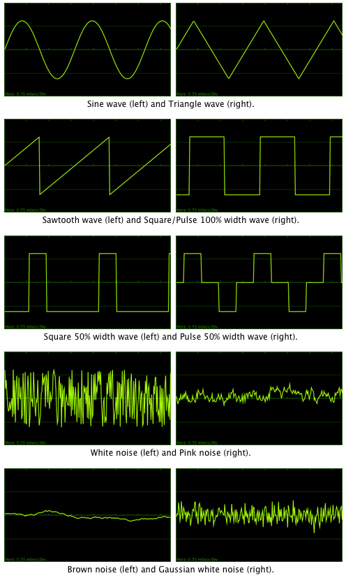 waveforms generated by audiotest